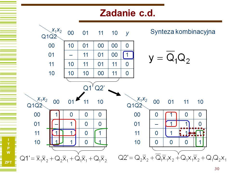 Zadanie c.d. Synteza kombinacyjna Q1' Q2' x1x2 Q1Q2 00 01 11 10 y – 1