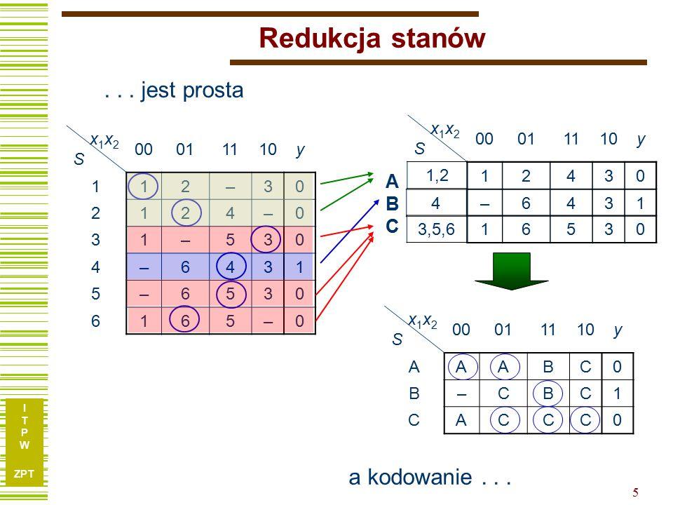 Redukcja stanów . . . jest prosta a kodowanie . . . A B C x1x2 S 00 01
