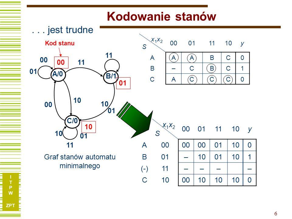 Graf stanów automatu minimalnego