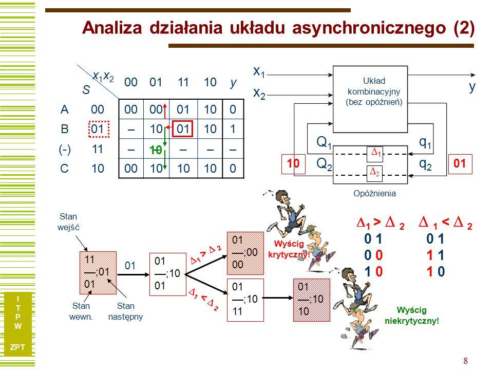 Analiza działania układu asynchronicznego (2)