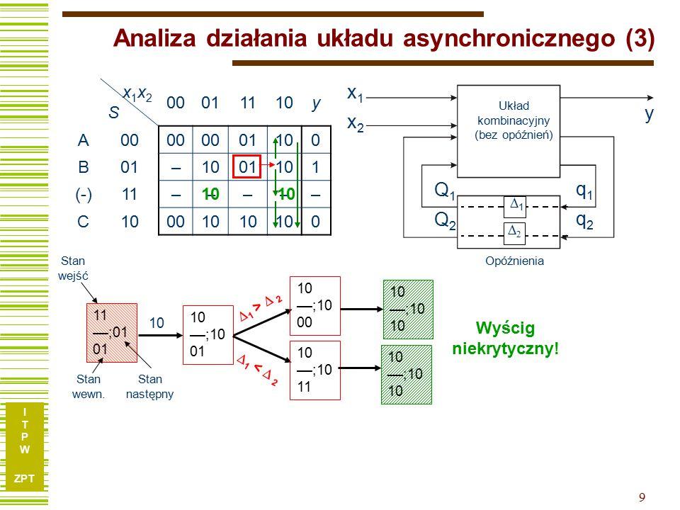 Analiza działania układu asynchronicznego (3)