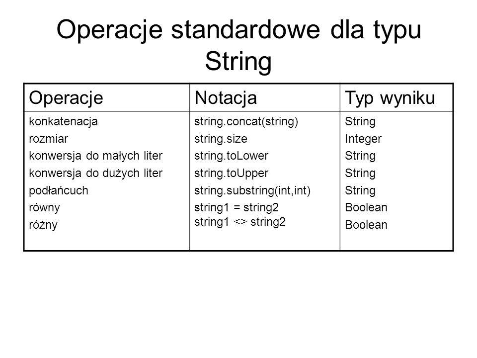 Operacje standardowe dla typu String