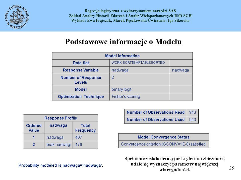 Podstawowe informacje o Modelu