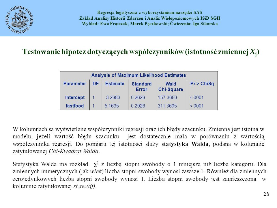 Testowanie hipotez dotyczących współczynników (istotność zmiennej Xj)