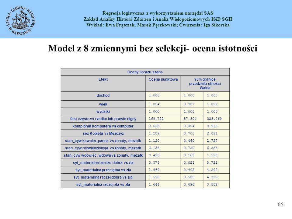 Model z 8 zmiennymi bez selekcji- ocena istotności