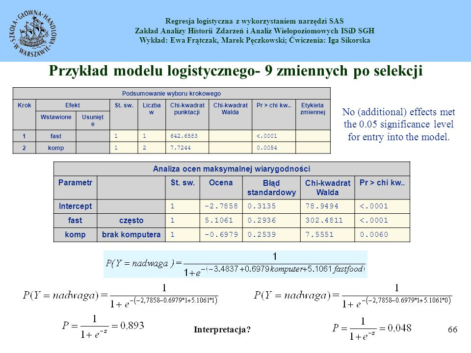 Przykład modelu logistycznego- 9 zmiennych po selekcji