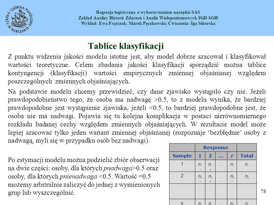 Tablice klasyfikacji