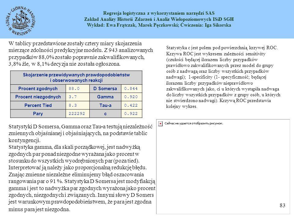 Skojarzenie przewidywanych prawdopodobieństw i obserwowanych reakcji