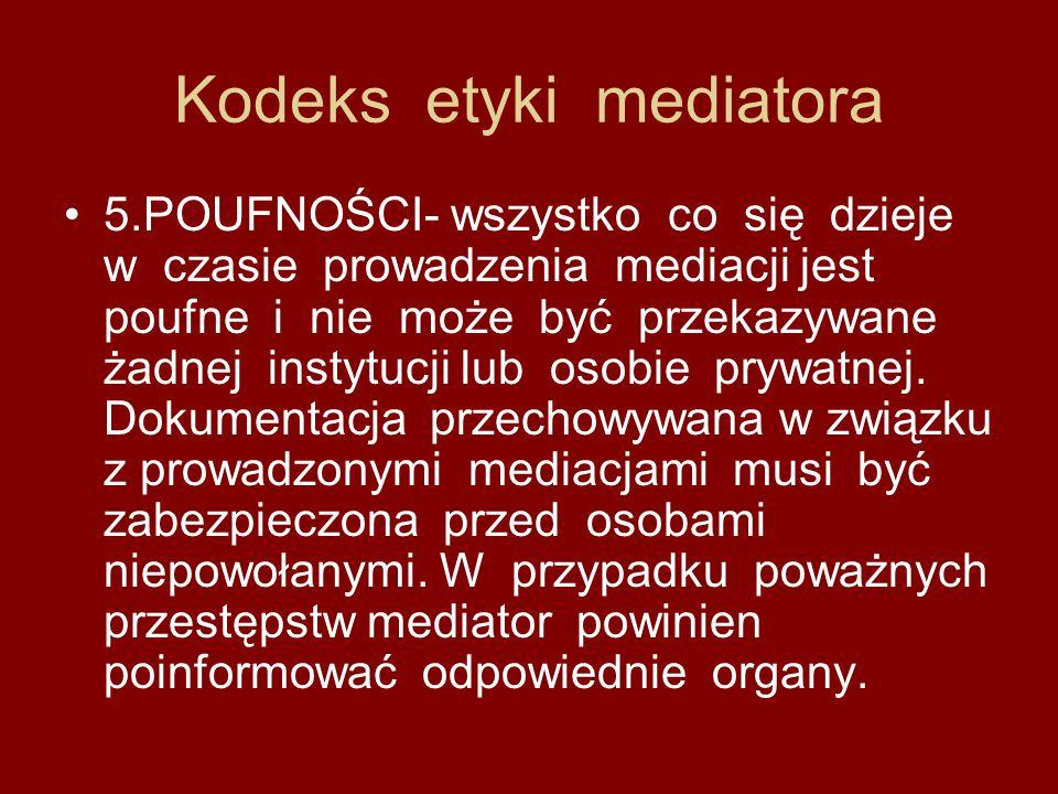 Kodeks etyki mediatora
