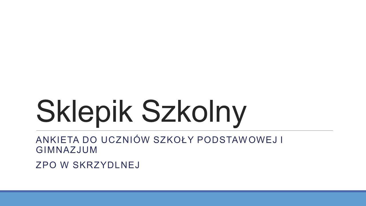 Ankieta do uczniów Szkoły Podstawowej i Gimnazjum ZPO w Skrzydlnej