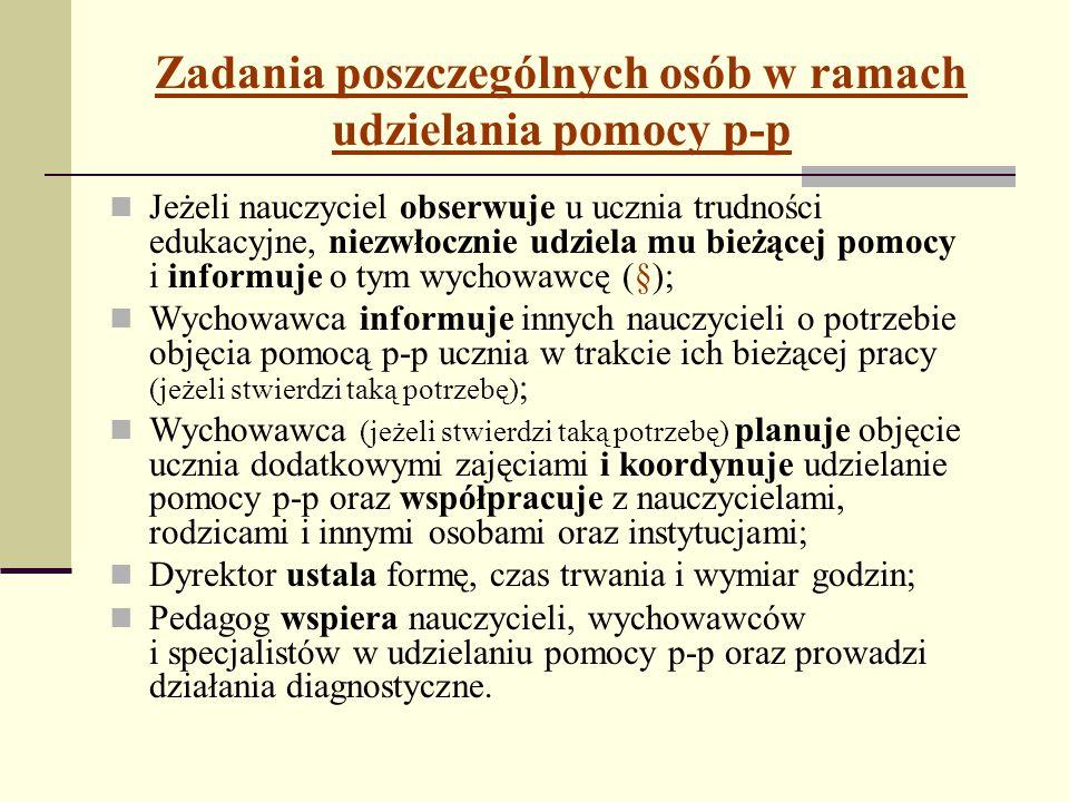 Zadania poszczególnych osób w ramach udzielania pomocy p-p