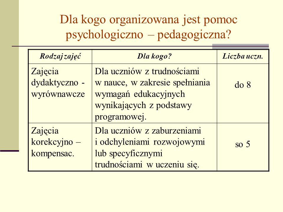 Dla kogo organizowana jest pomoc psychologiczno – pedagogiczna