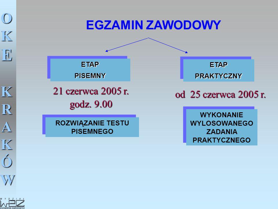 EGZAMIN ZAWODOWY 21 czerwca 2005 r. godz. 9.00 od 25 czerwca 2005 r.
