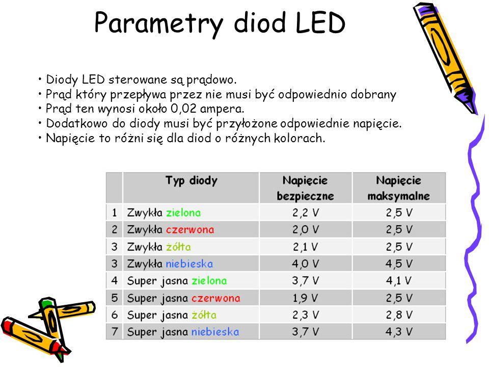 Parametry diod LED Diody LED sterowane są prądowo.