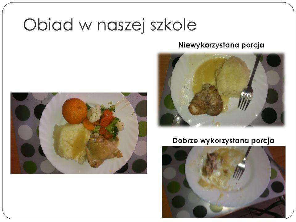 Niewykorzystana porcja Dobrze wykorzystana porcja