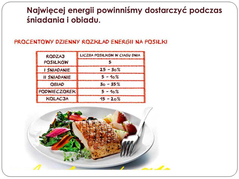 Najwięcej energii powinniśmy dostarczyć podczas śniadania i obiadu.