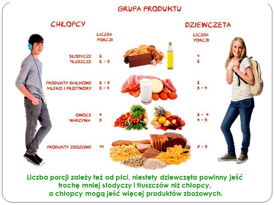 Liczba porcji zależy też od płci, niestety dziewczęta powinny jeść trochę mniej słodyczy i tłuszczów niż chłopcy, a chłopcy mogą jeść więcej produktów zbożowych.