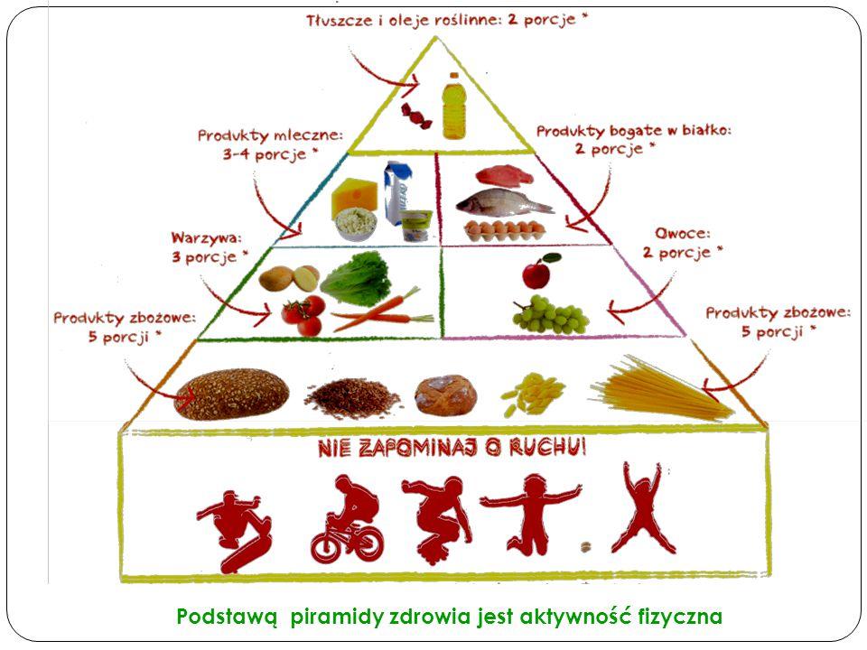 Podstawą piramidy zdrowia jest aktywność fizyczna