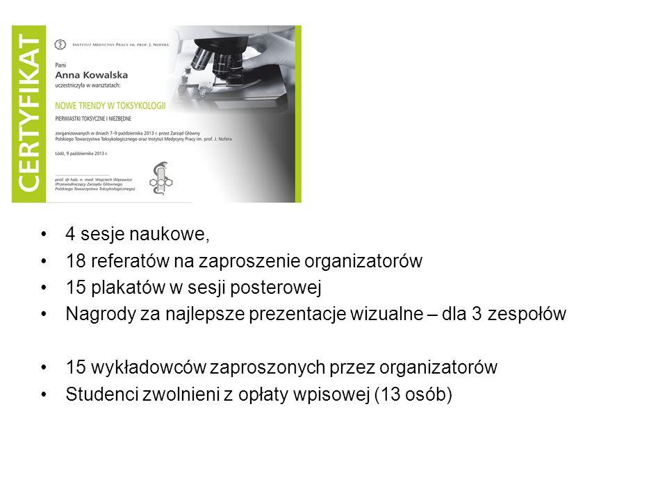 4 sesje naukowe, 18 referatów na zaproszenie organizatorów. 15 plakatów w sesji posterowej.