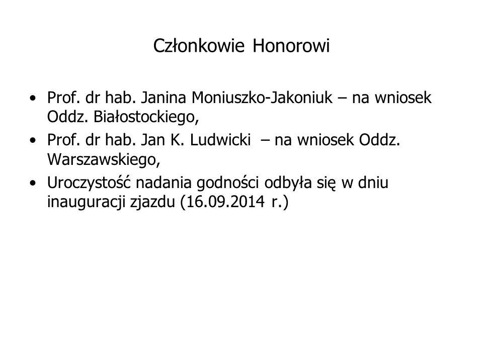 Członkowie Honorowi Prof. dr hab. Janina Moniuszko-Jakoniuk – na wniosek Oddz. Białostockiego,
