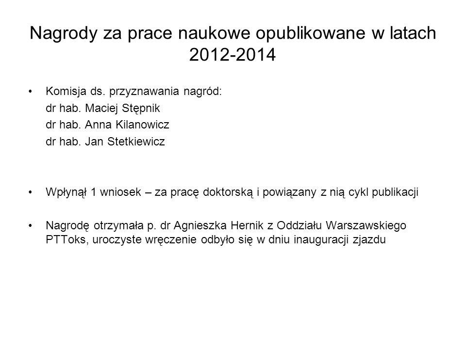 Nagrody za prace naukowe opublikowane w latach 2012-2014