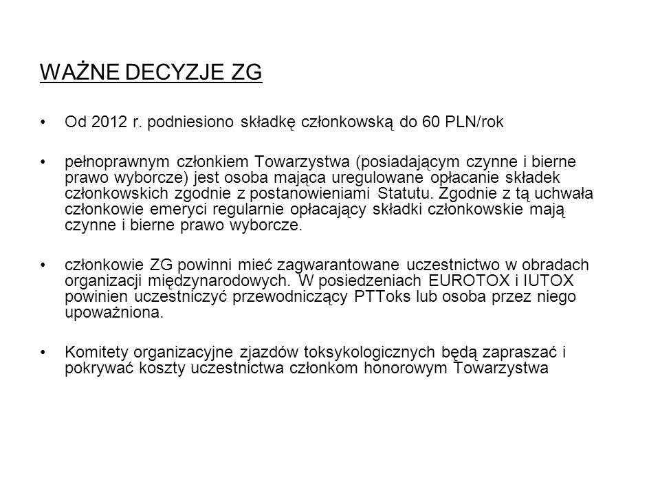 WAŻNE DECYZJE ZG Od 2012 r. podniesiono składkę członkowską do 60 PLN/rok.