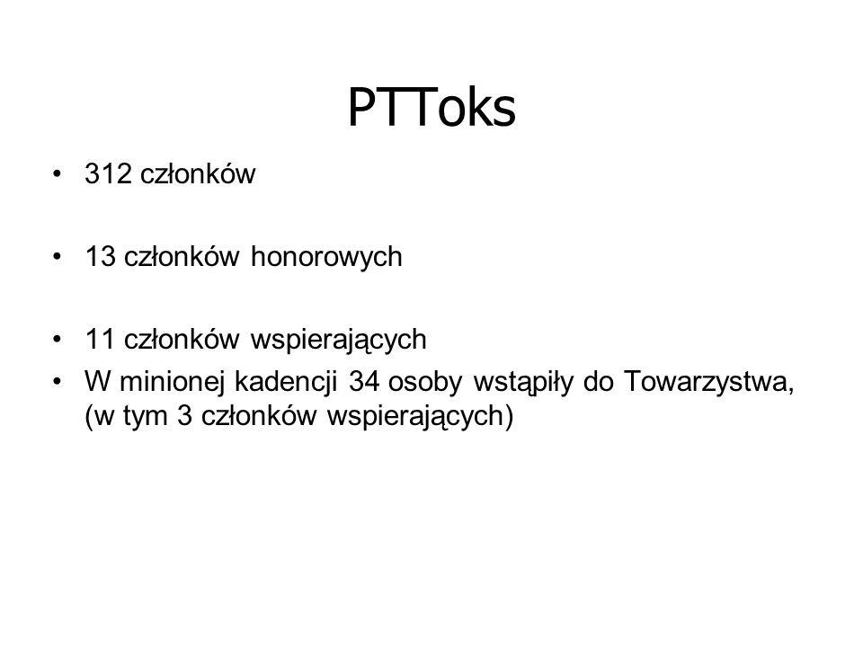 PTToks 312 członków 13 członków honorowych 11 członków wspierających