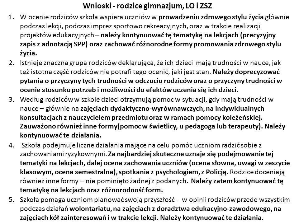 Wnioski - rodzice gimnazjum, LO i ZSZ