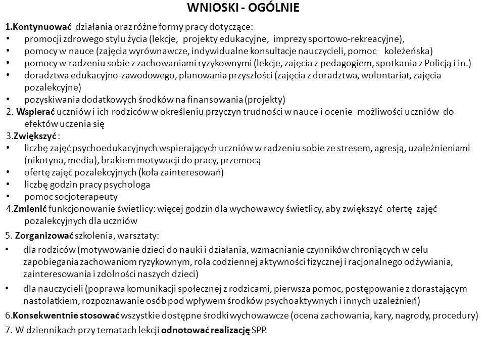 WNIOSKI - OGÓLNIE 1.Kontynuować działania oraz różne formy pracy dotyczące: