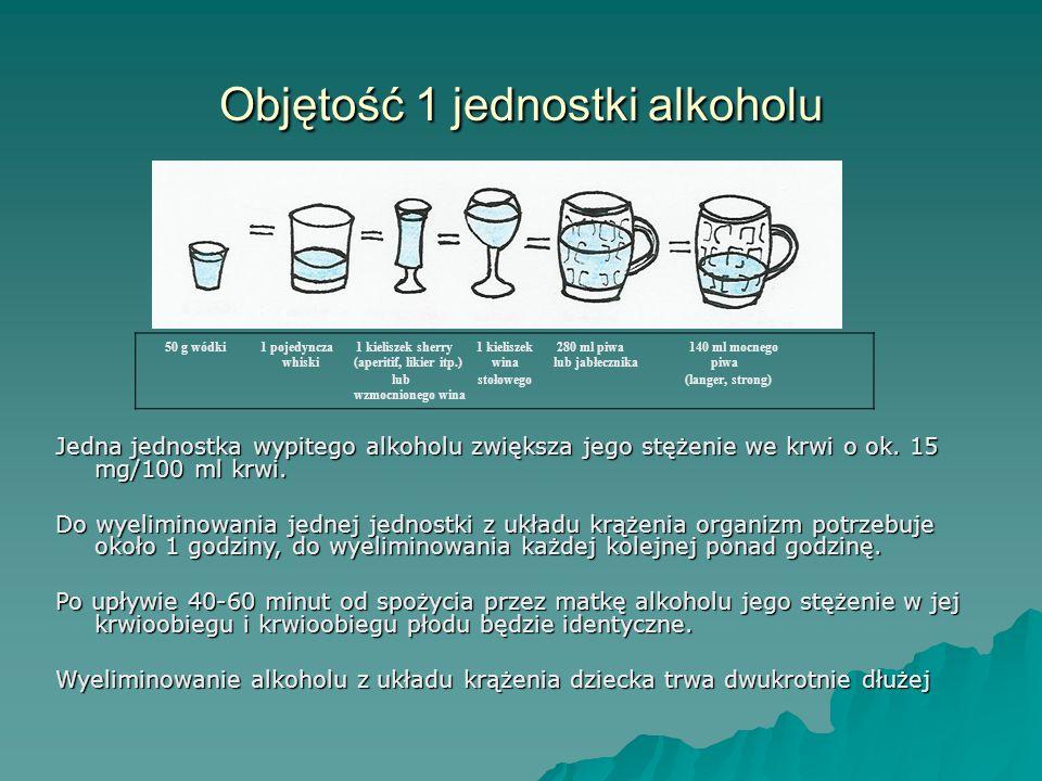 Objętość 1 jednostki alkoholu