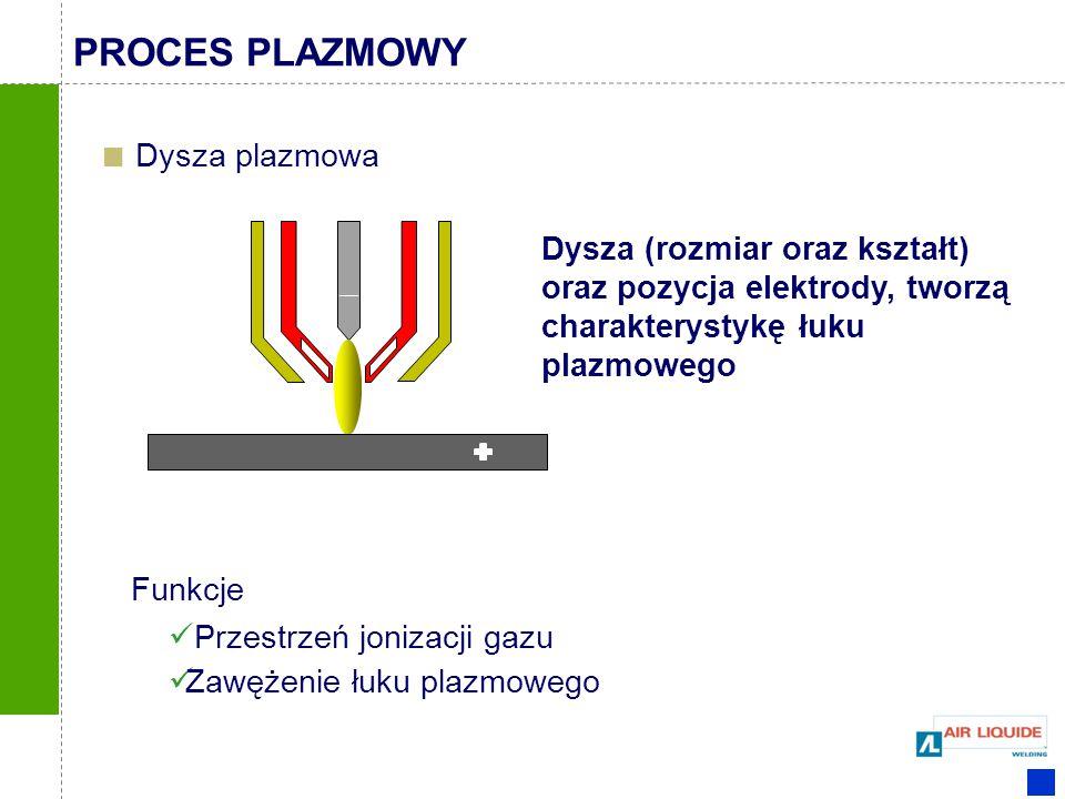 PROCES PLAZMOWY Dysza plazmowa