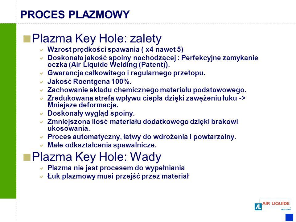 Plazma Key Hole: zalety