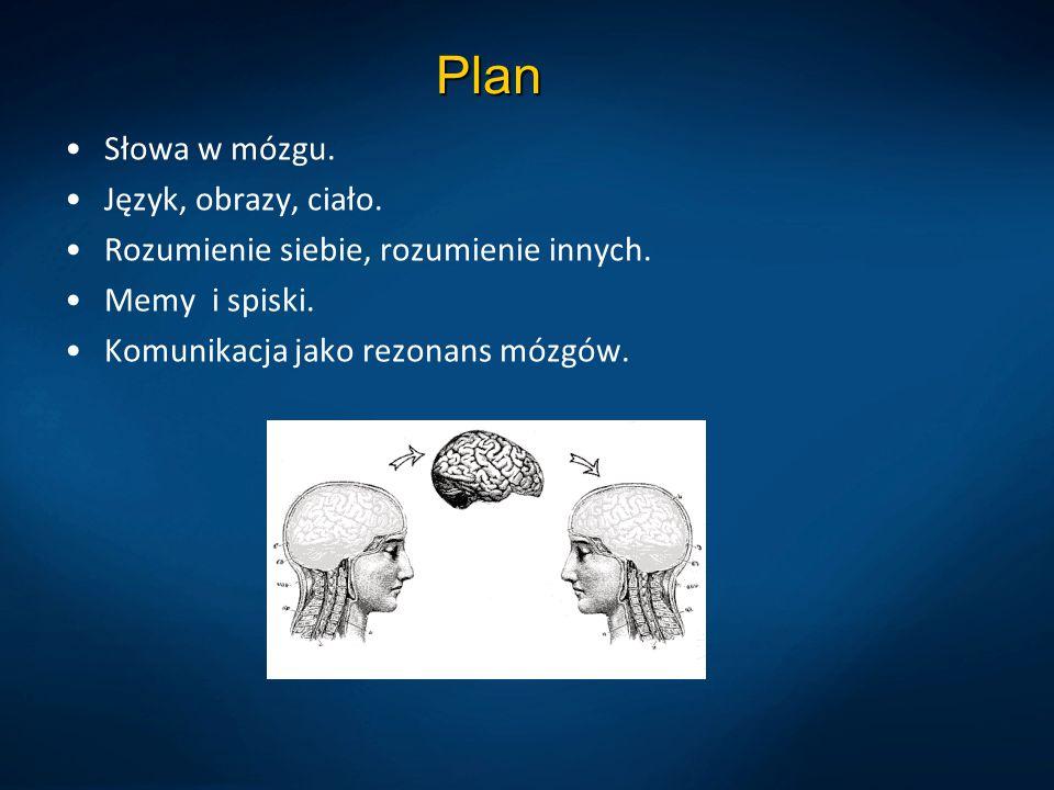 Plan Słowa w mózgu. Język, obrazy, ciało.