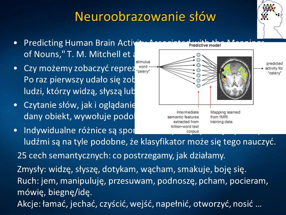 Neuroobrazowanie słów