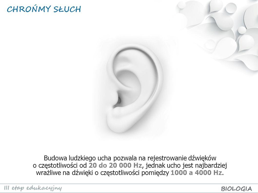 Budowa ludzkiego ucha pozwala na rejestrowanie dźwięków o częstotliwości od 20 do 20 000 Hz, jednak ucho jest najbardziej wrażliwe na dźwięki o częstotliwości pomiędzy 1000 a 4000 Hz.