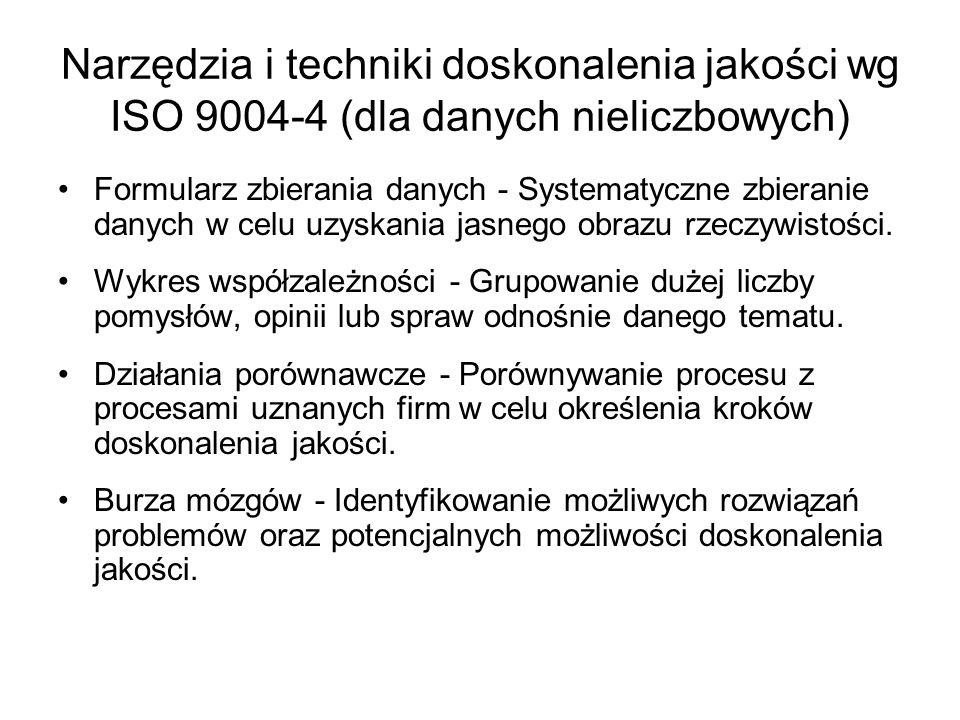 Narzędzia i techniki doskonalenia jakości wg ISO 9004-4 (dla danych nieliczbowych)