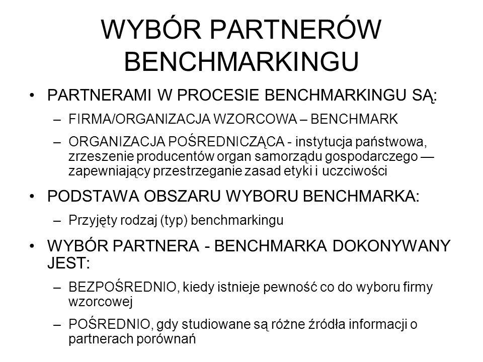 WYBÓR PARTNERÓW BENCHMARKINGU