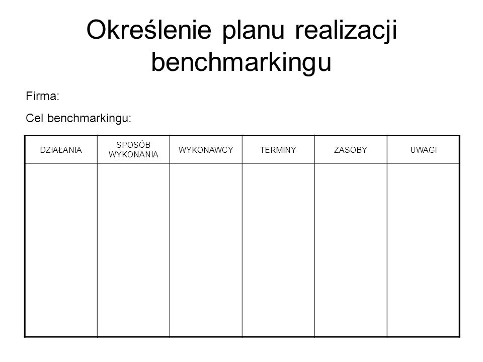 Określenie planu realizacji benchmarkingu