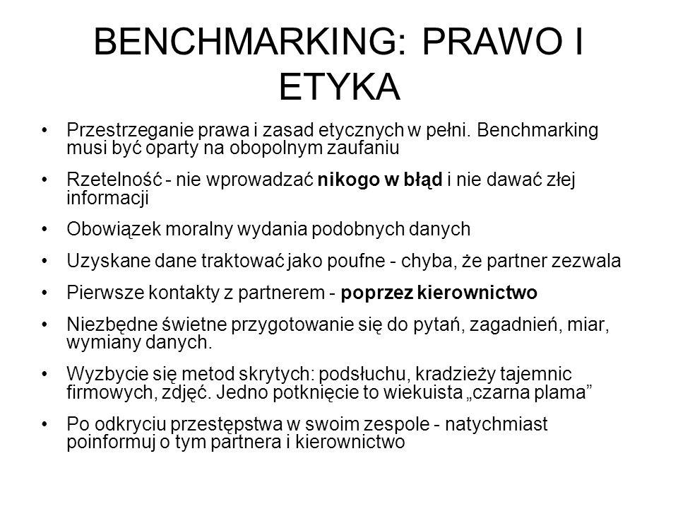 BENCHMARKING: PRAWO I ETYKA