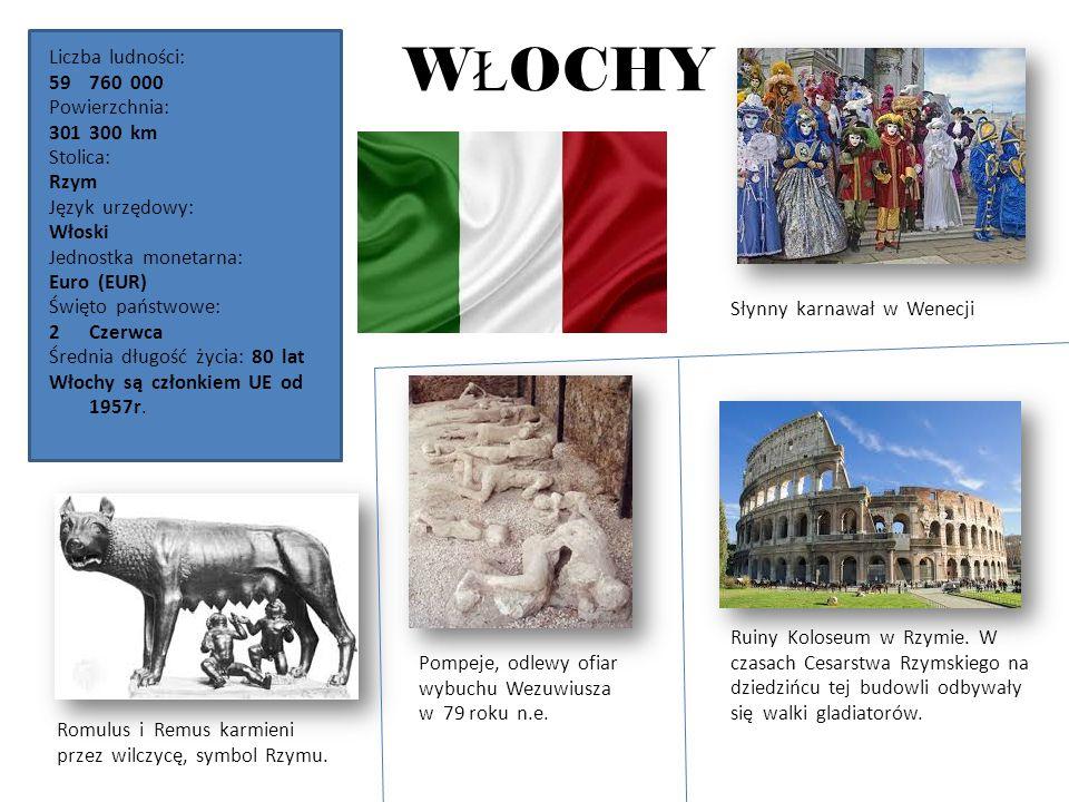 WŁOCHY Liczba ludności: 760 000 Powierzchnia: 300 km Stolica: Rzym
