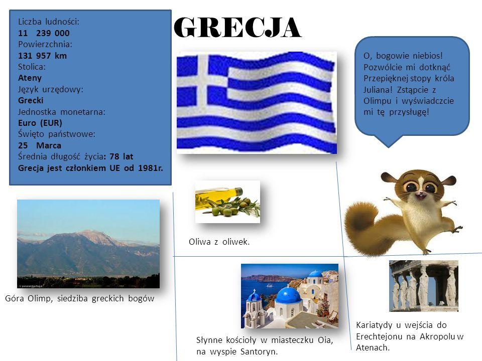GRECJA Liczba ludności: 239 000 Powierzchnia: 957 km Stolica: Ateny