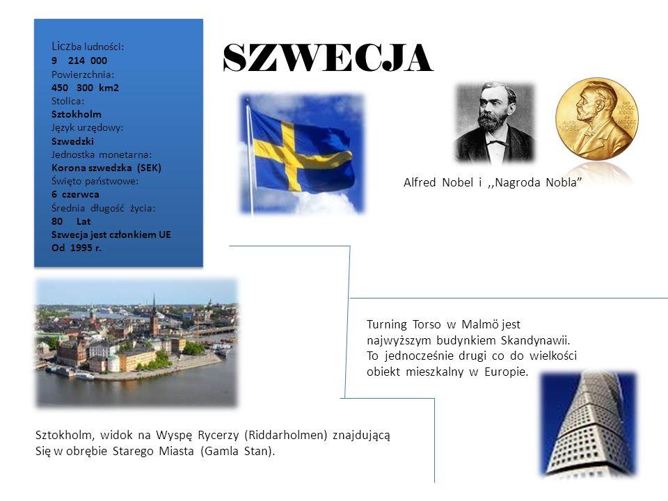 SZWECJA Liczba ludności: Alfred Nobel i ,,Nagroda Nobla