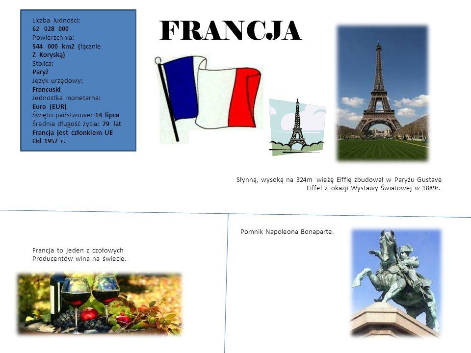 FRANCJA Liczba ludności: 028 000 Powierzchnia: 000 km2 (łącznie
