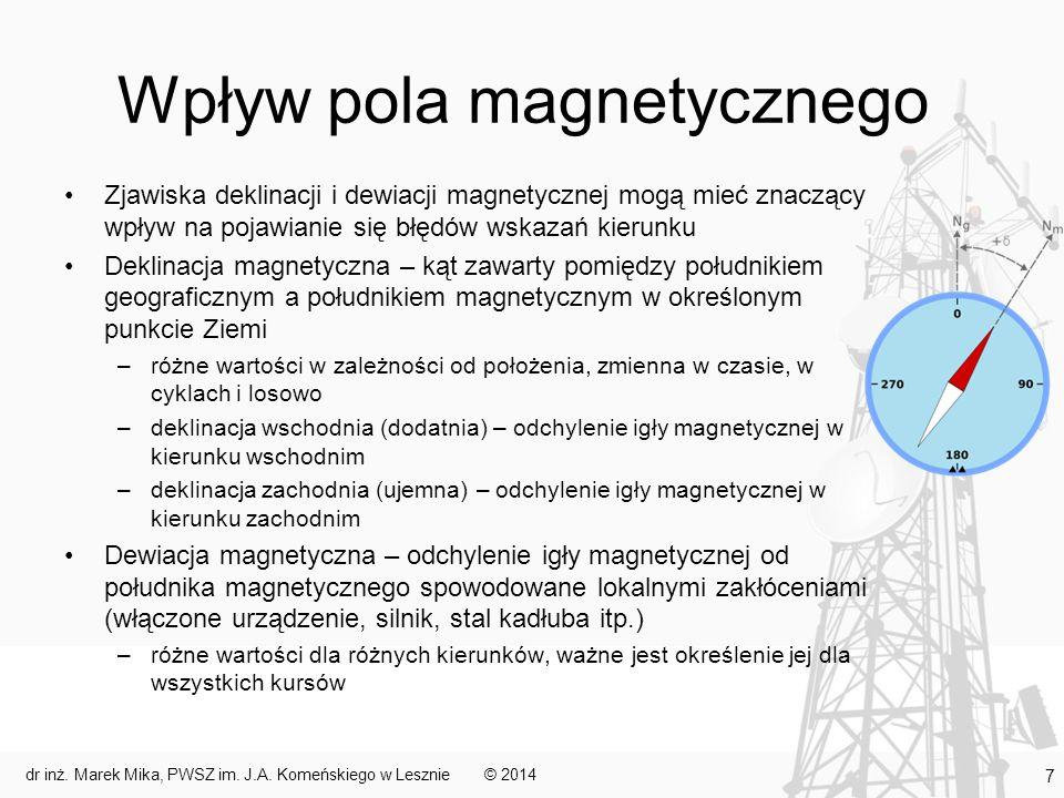 Wpływ pola magnetycznego
