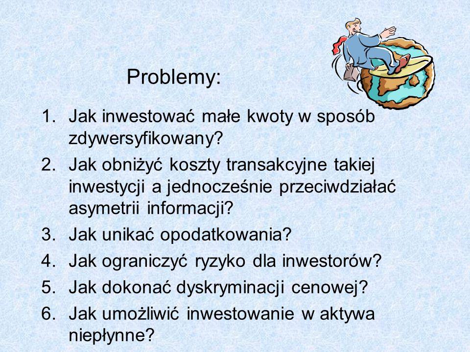 Problemy: Jak inwestować małe kwoty w sposób zdywersyfikowany