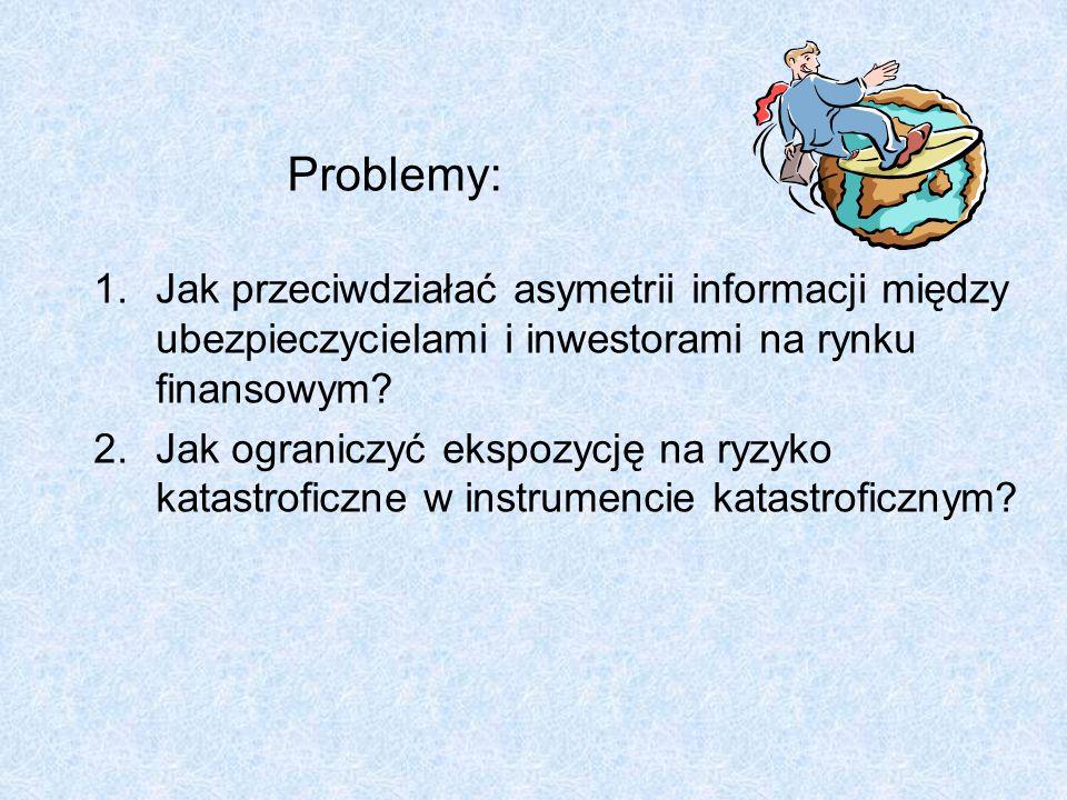 Problemy: Jak przeciwdziałać asymetrii informacji między ubezpieczycielami i inwestorami na rynku finansowym