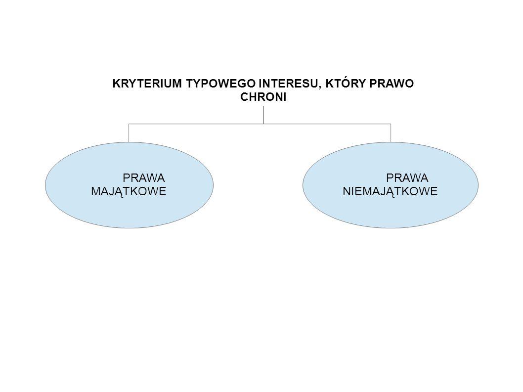 KRYTERIUM TYPOWEGO INTERESU, KTÓRY PRAWO CHRONI