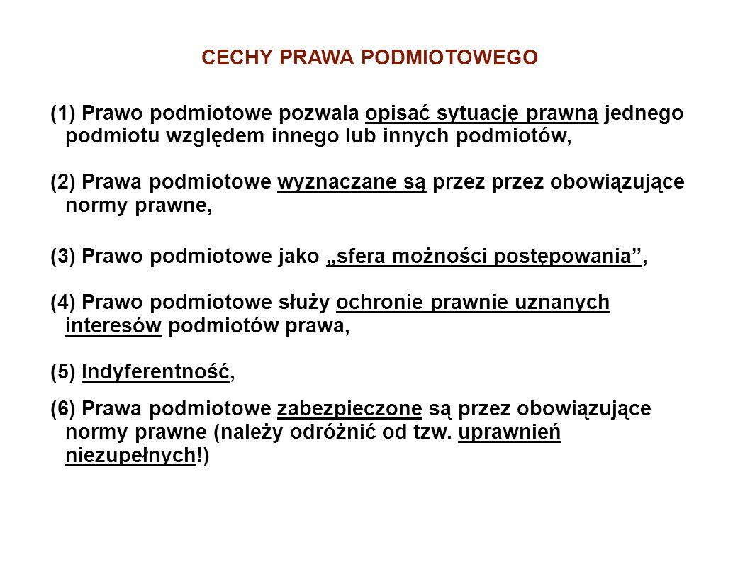 CECHY PRAWA PODMIOTOWEGO