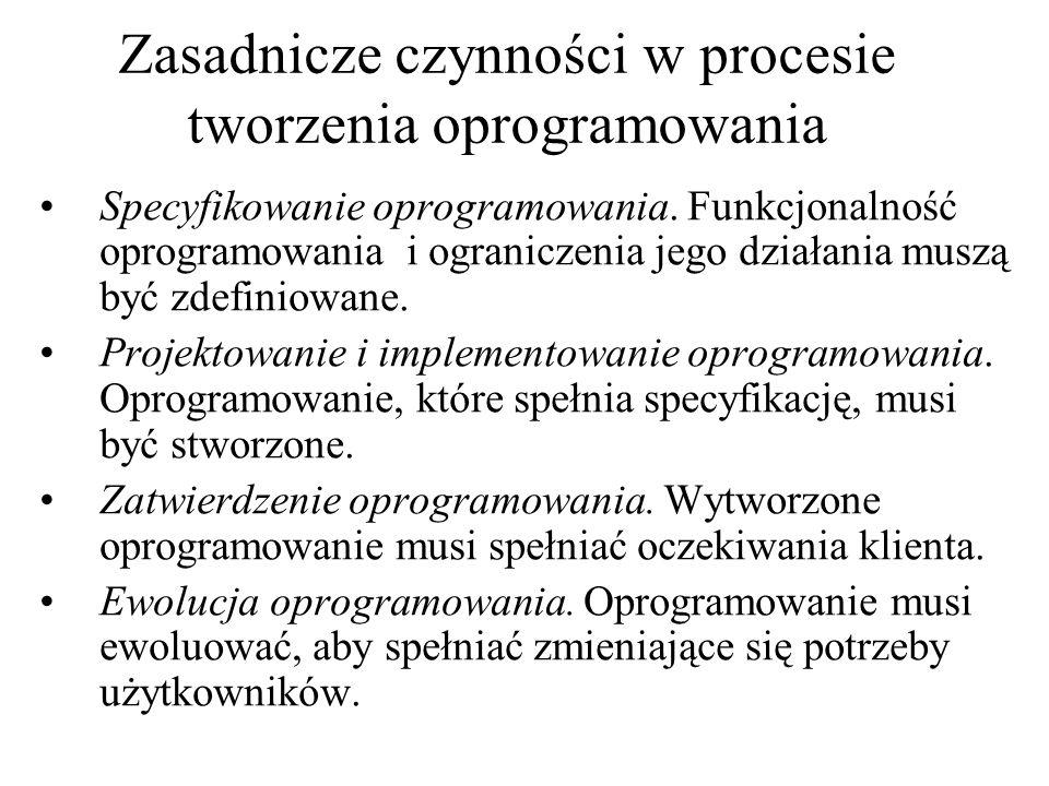 Zasadnicze czynności w procesie tworzenia oprogramowania