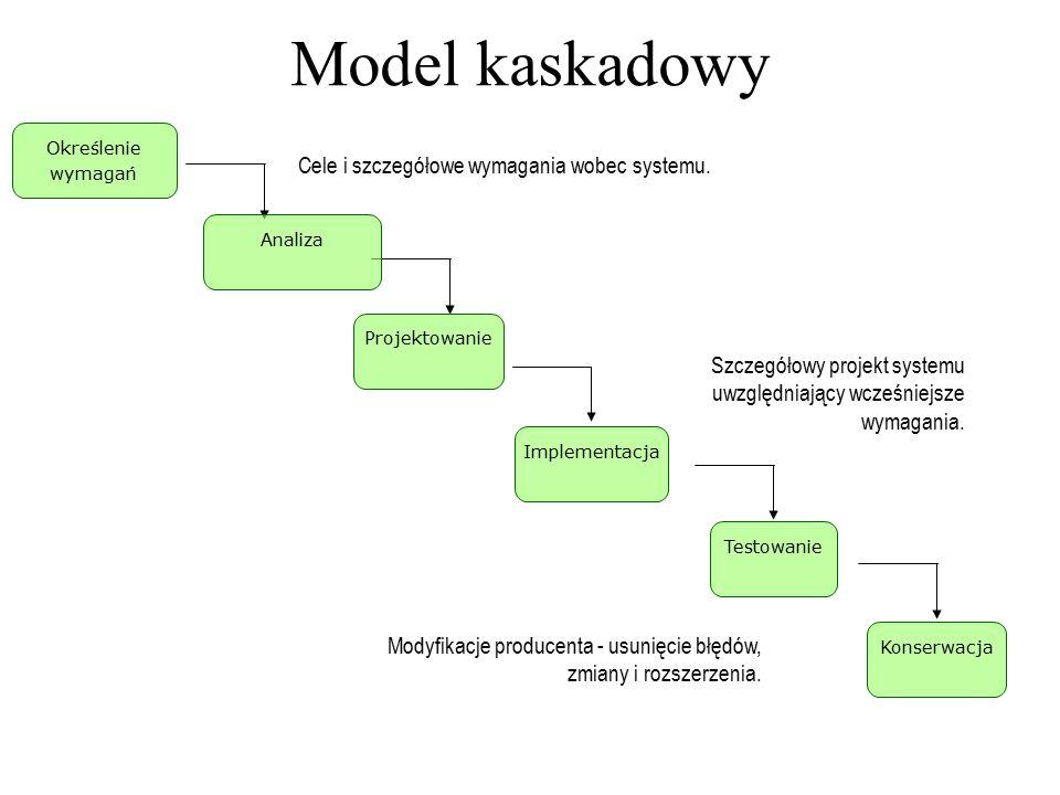 Model kaskadowy Cele i szczegółowe wymagania wobec systemu.